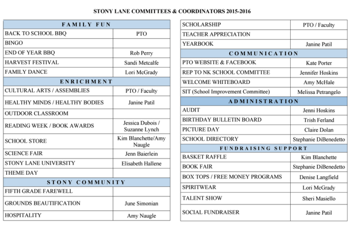 committee_chairs_2015