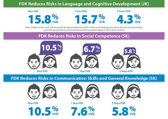fdk-infographic-2